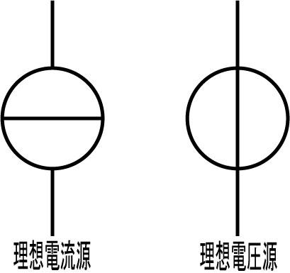 Gen01