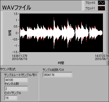 Wav1p